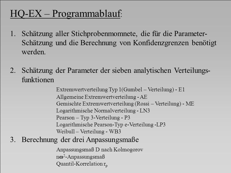 HQ-EX – Programmablauf: