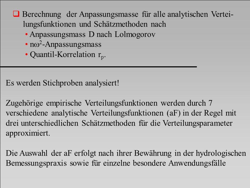 Berechnung der Anpassungsmasse für alle analytischen Vertei-