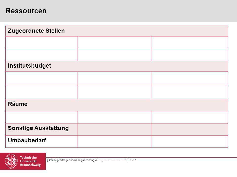 Ressourcen Zugeordnete Stellen Institutsbudget Räume