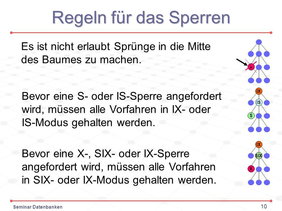 Regeln für das SperrenEs ist nicht erlaubt Sprünge in die Mitte des Baumes zu machen. X.