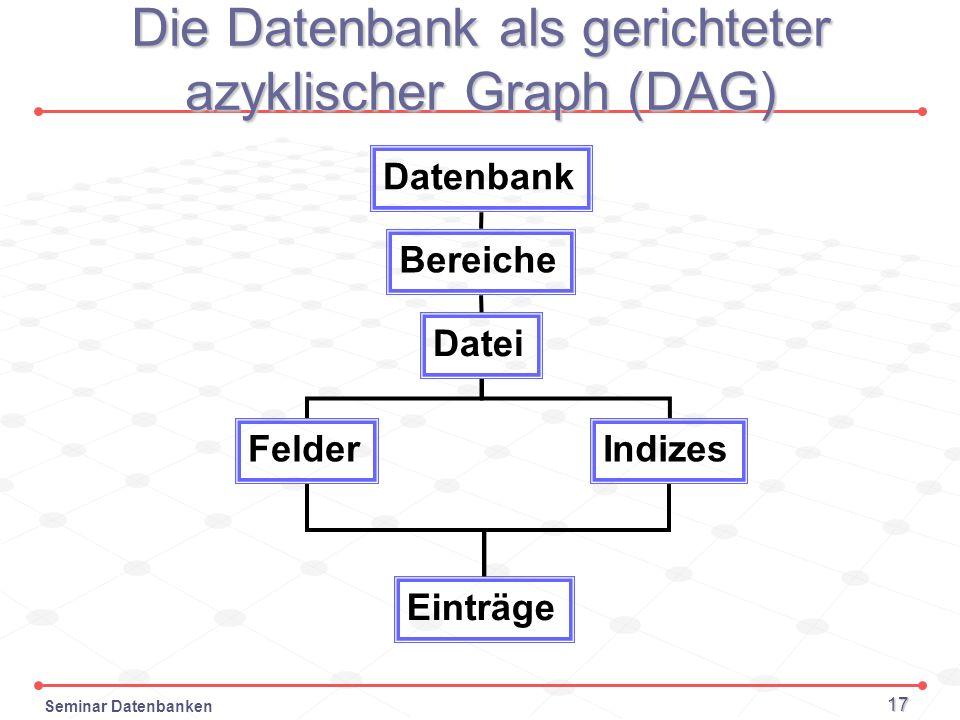Die Datenbank als gerichteter azyklischer Graph (DAG)