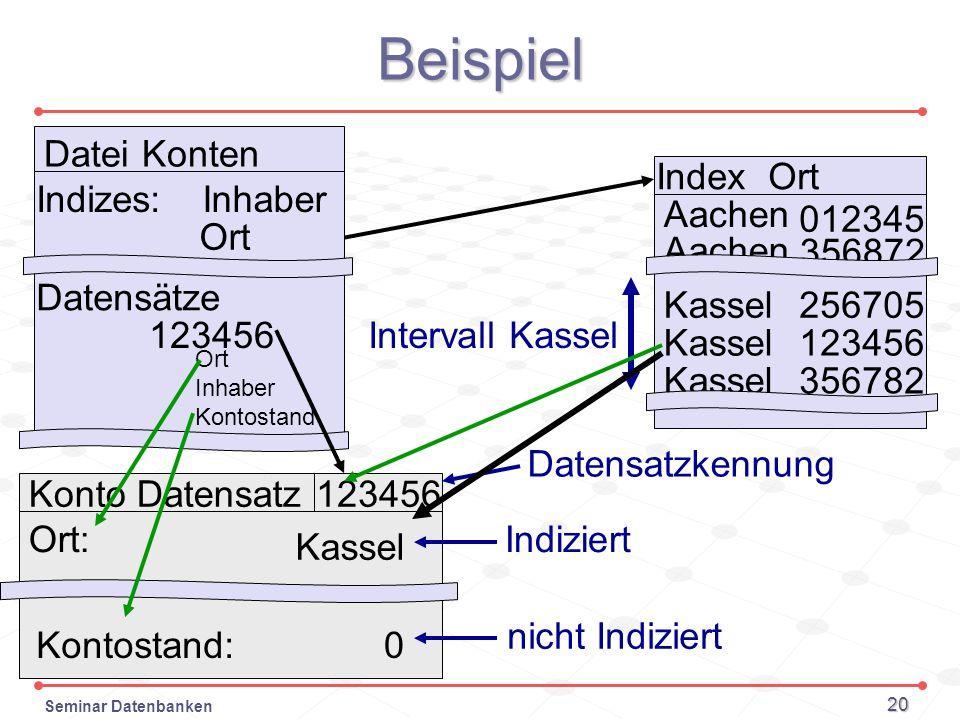 Beispiel Datei Konten Indizes: Inhaber Ort Datensätze 123456 Index Ort