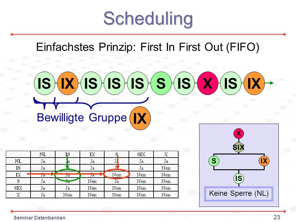 Scheduling IS IX IS IS IS S IS X IS IX IX IS