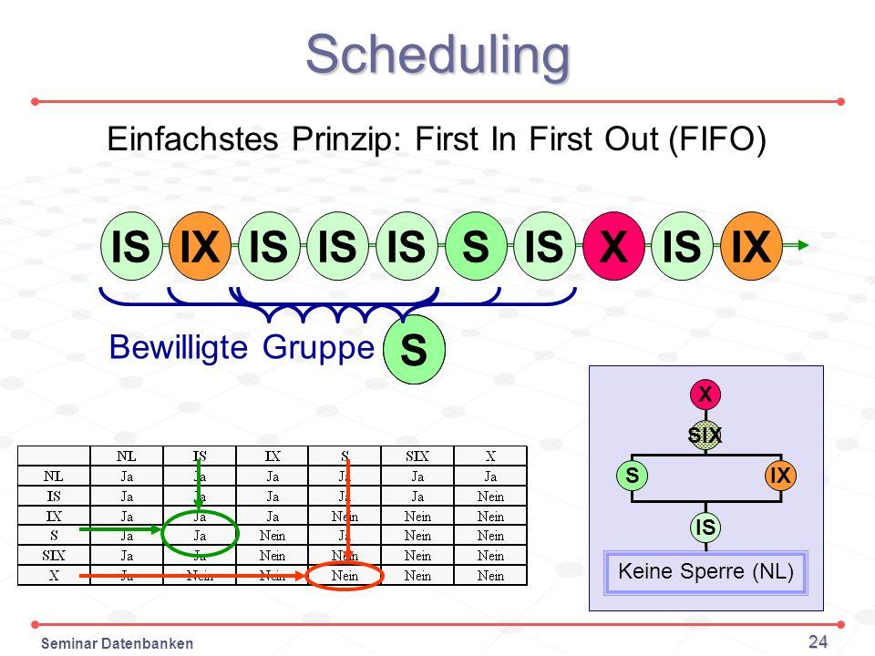 Scheduling IS IX IS IS IS S IS X IS IX S IS IX