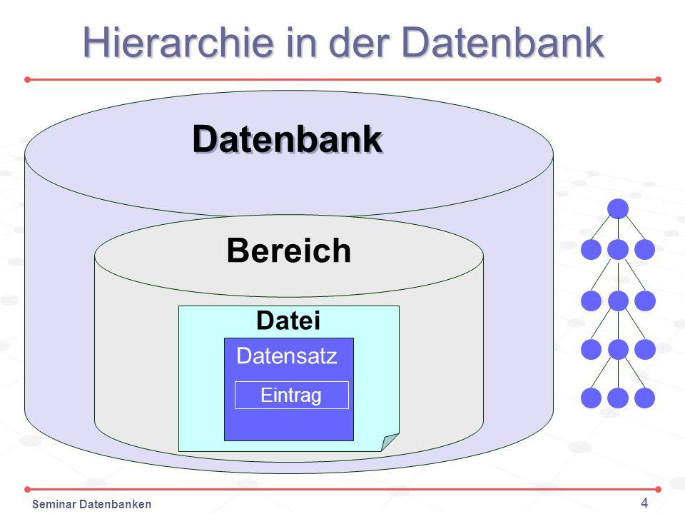 Hierarchie in der Datenbank