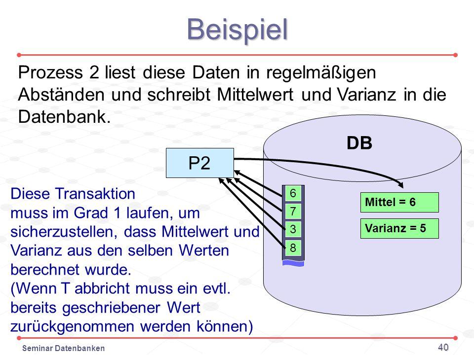 Beispiel Prozess 2 liest diese Daten in regelmäßigen Abständen und schreibt Mittelwert und Varianz in die Datenbank.