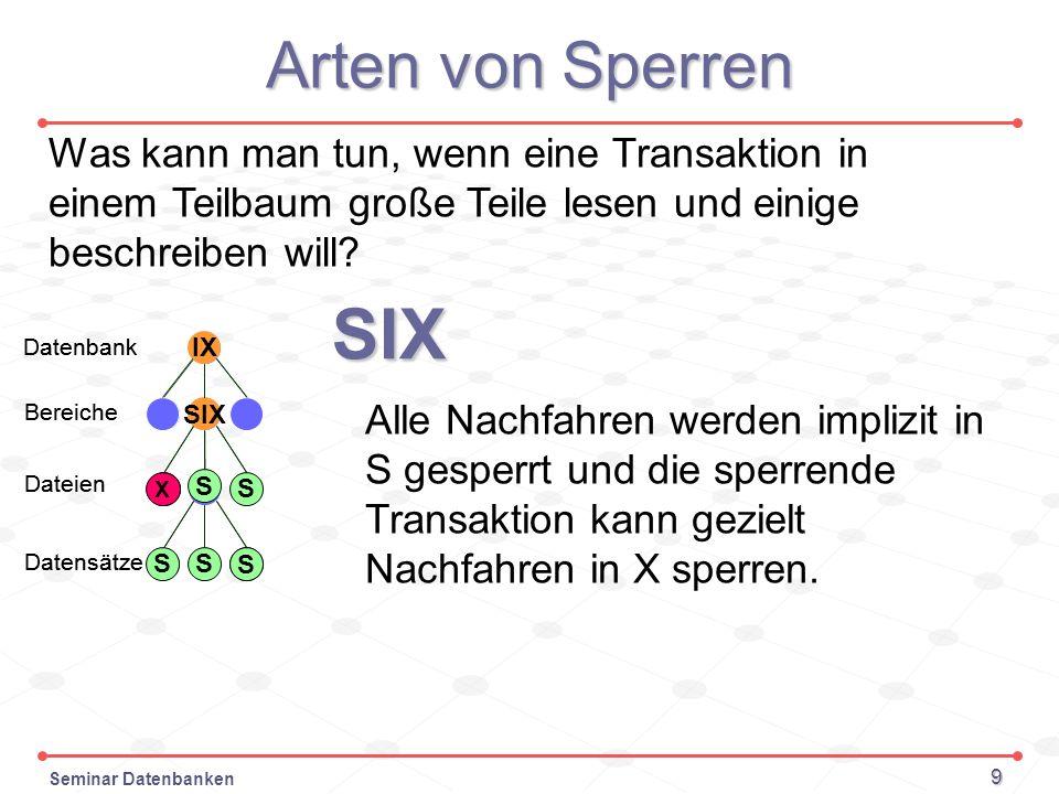 Arten von Sperren Was kann man tun, wenn eine Transaktion in einem Teilbaum große Teile lesen und einige beschreiben will