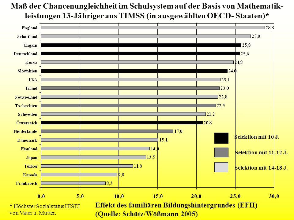 Maß der Chancenungleichheit im Schulsystem auf der Basis von Mathematik-leistungen 13-Jähriger aus TIMSS (in ausgewählten OECD- Staaten)*