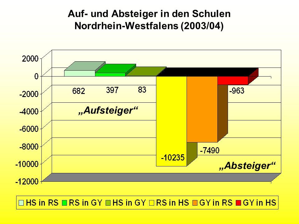 Auf- und Absteiger in den Schulen Nordrhein-Westfalens (2003/04)