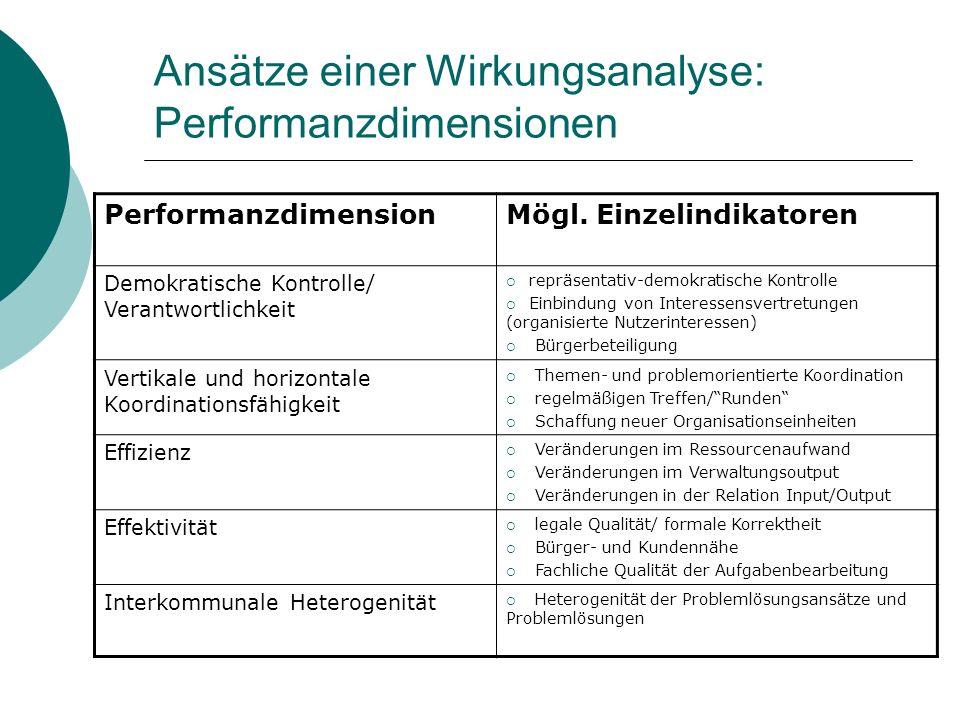 Ansätze einer Wirkungsanalyse: Performanzdimensionen