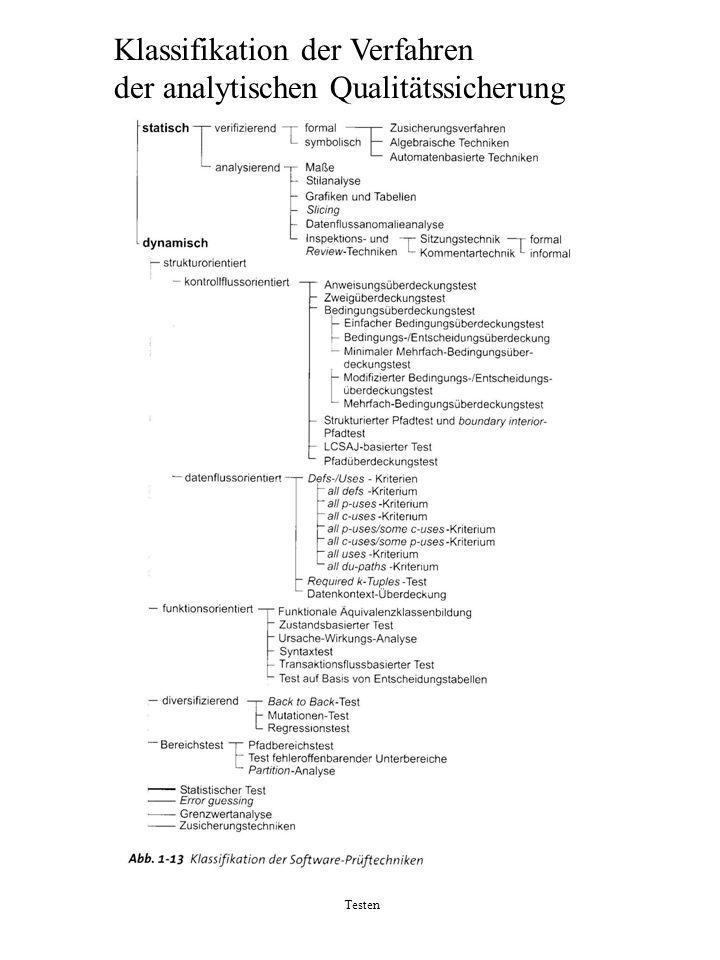 Klassifikation der Verfahren der analytischen Qualitätssicherung