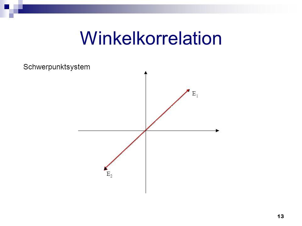 Winkelkorrelation Schwerpunktsystem E 1 E 2