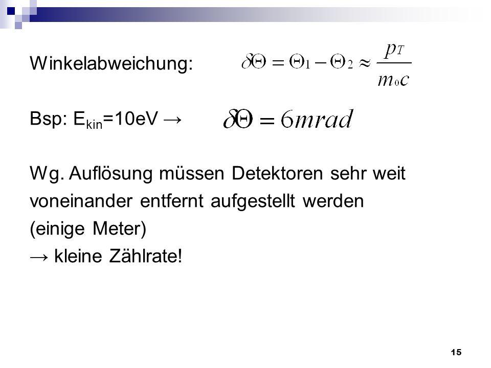 Winkelabweichung: Bsp: Ekin=10eV → Wg. Auflösung müssen Detektoren sehr weit. voneinander entfernt aufgestellt werden.