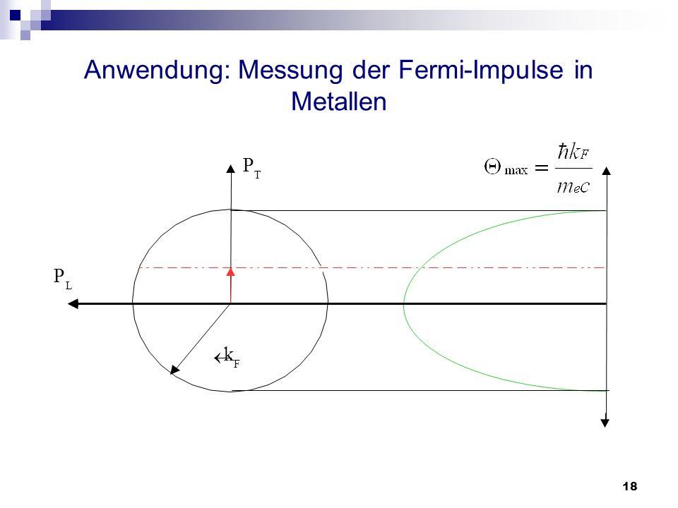 Anwendung: Messung der Fermi-Impulse in Metallen