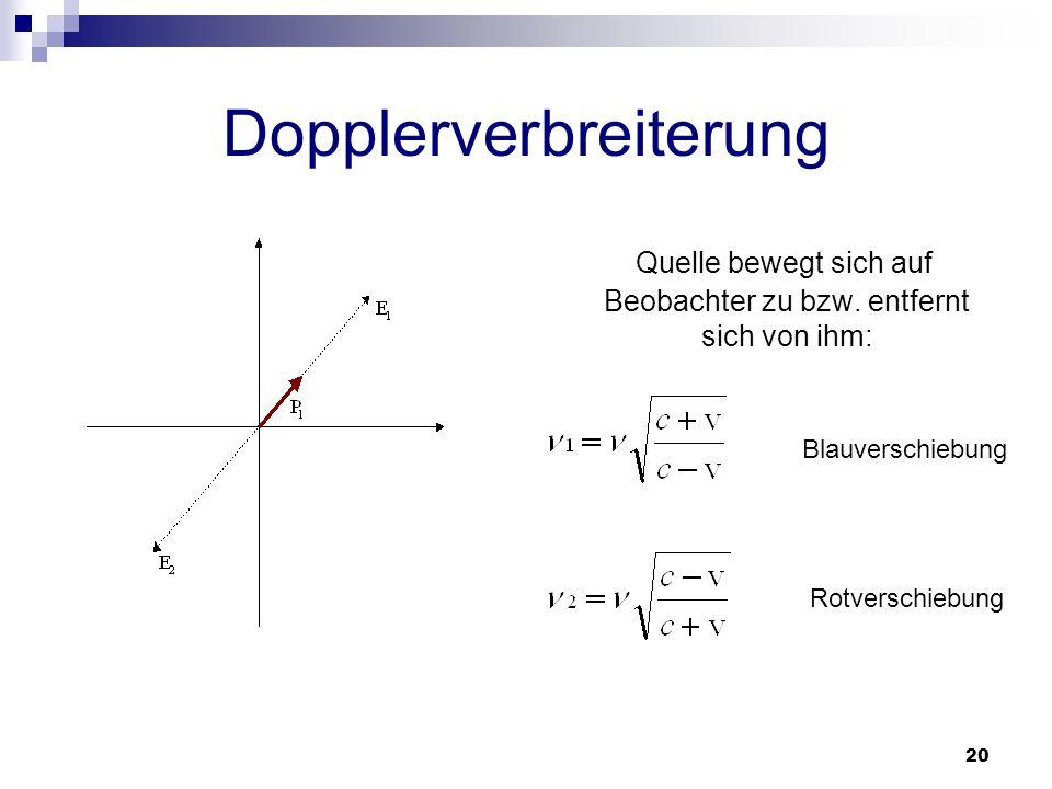 Dopplerverbreiterung