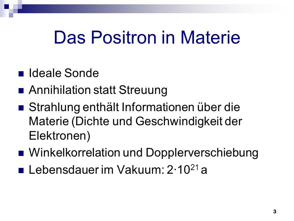 Das Positron in Materie