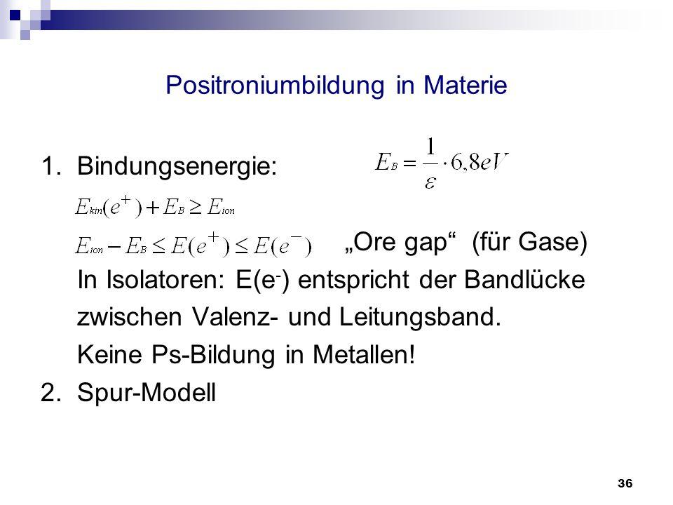 Positroniumbildung in Materie