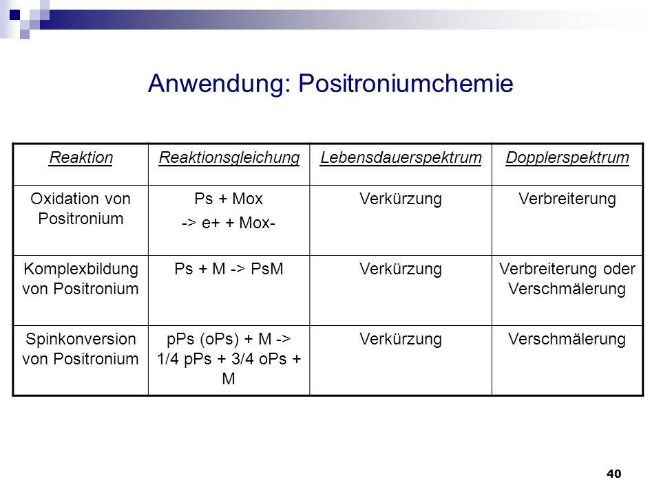 Anwendung: Positroniumchemie