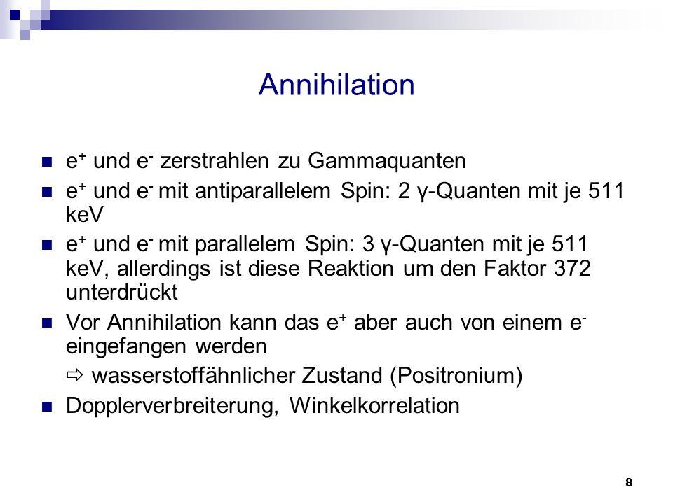 Annihilation e+ und e- zerstrahlen zu Gammaquanten
