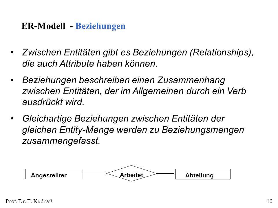 ER-Modell - Beziehungen