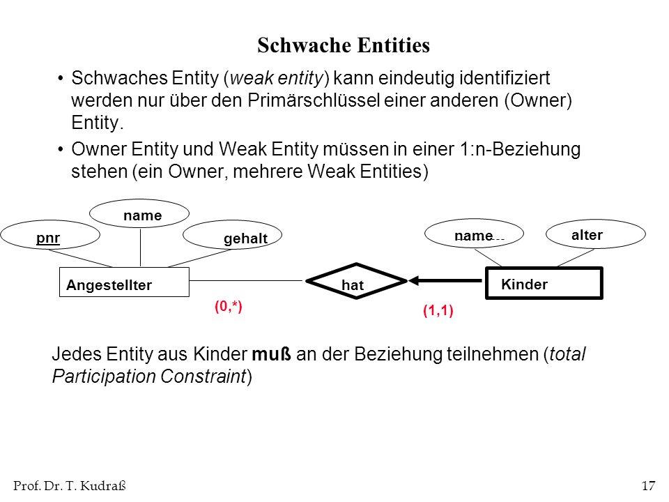 Schwache EntitiesSchwaches Entity (weak entity) kann eindeutig identifiziert werden nur über den Primärschlüssel einer anderen (Owner) Entity.