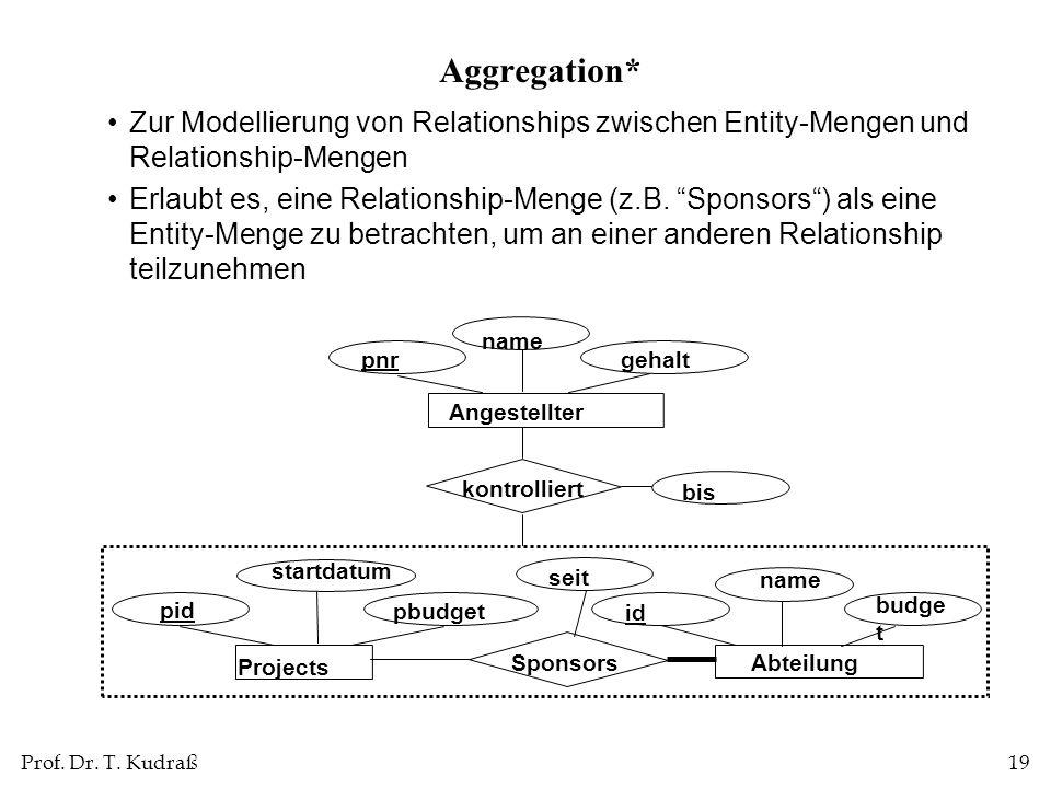 Aggregation* Zur Modellierung von Relationships zwischen Entity-Mengen und Relationship-Mengen.