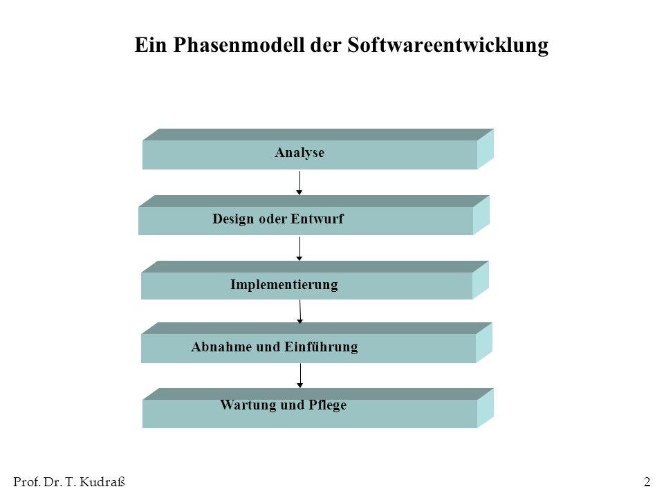 Ein Phasenmodell der Softwareentwicklung