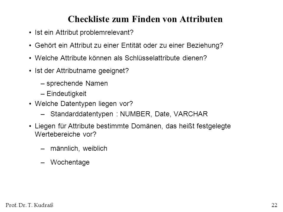 Checkliste zum Finden von Attributen