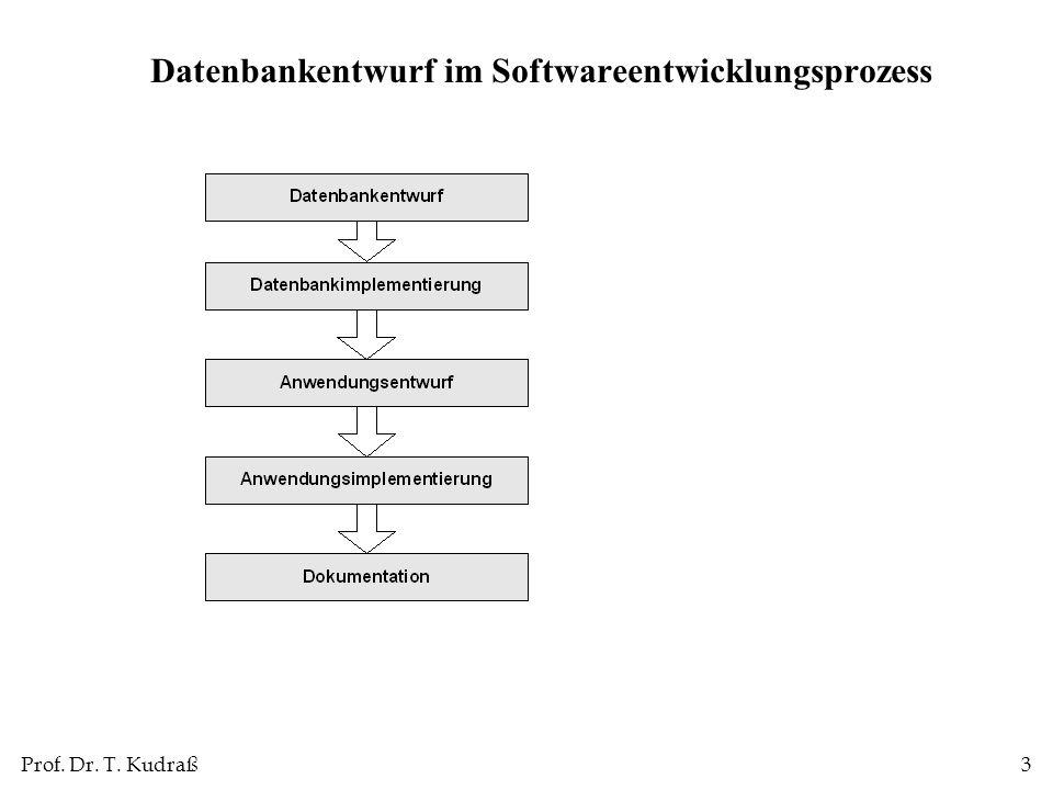 Datenbankentwurf im Softwareentwicklungsprozess