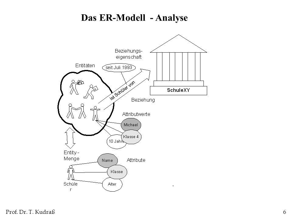 Das ER-Modell - Analyse