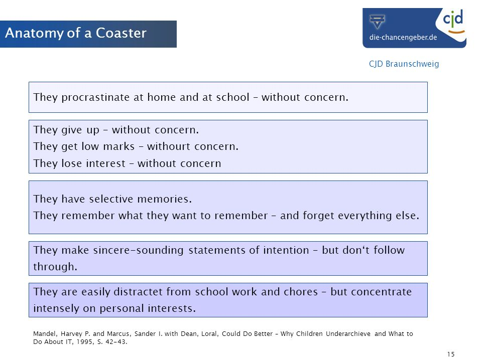 Anatomy of a CoasterThey procrastinate at home and at school – without concern. They give up – without concern.