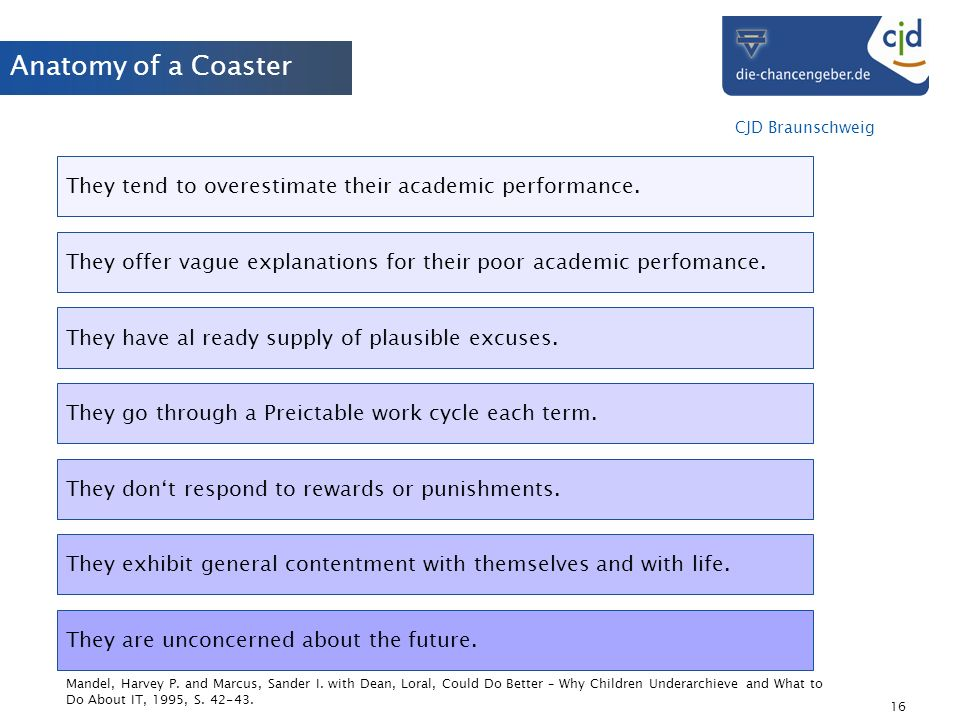 Anatomy of a CoasterThey tend to overestimate their academic performance. They offer vague explanations for their poor academic perfomance.