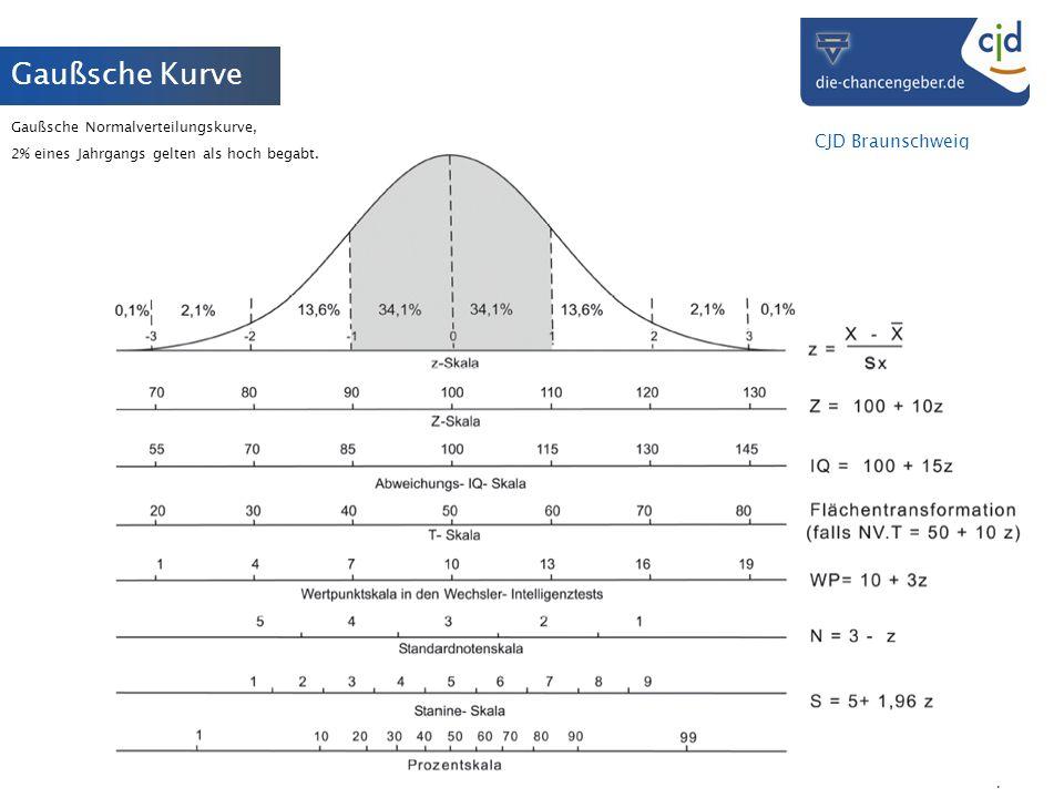 Gaußsche Kurve Gaußsche Normalverteilungskurve,