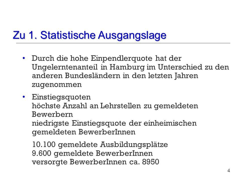 Zu 1. Statistische Ausgangslage