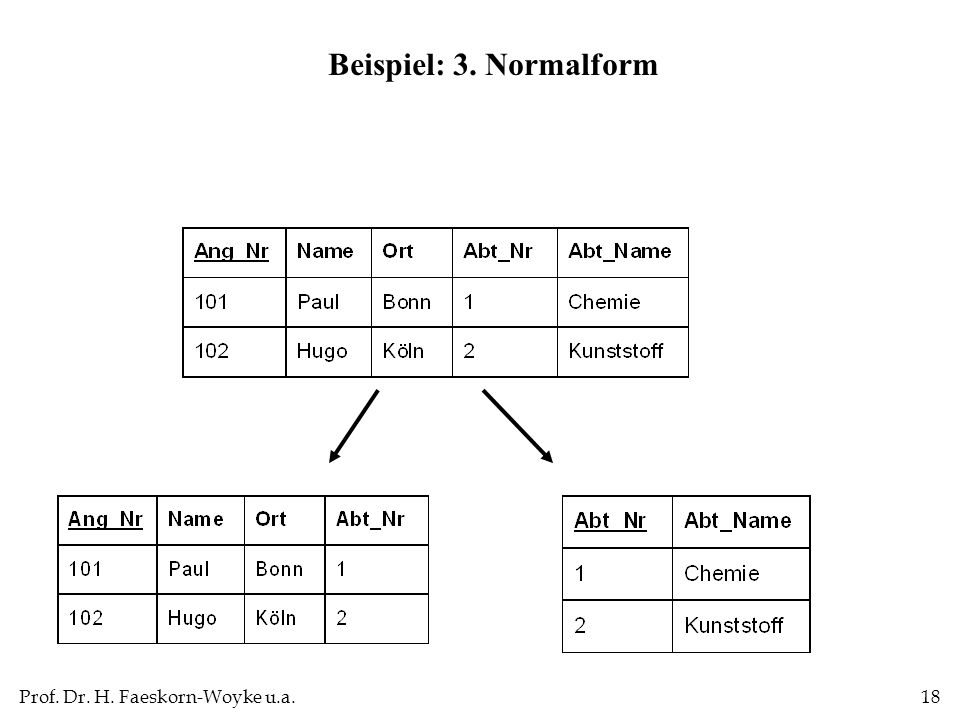 Beispiel: 3. Normalform