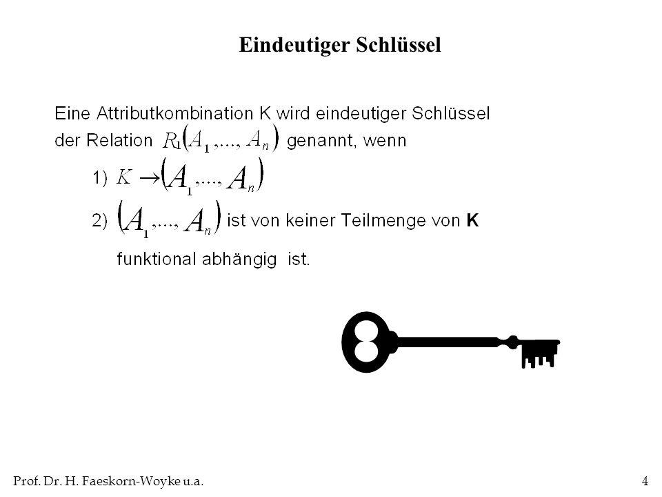 Eindeutiger Schlüssel