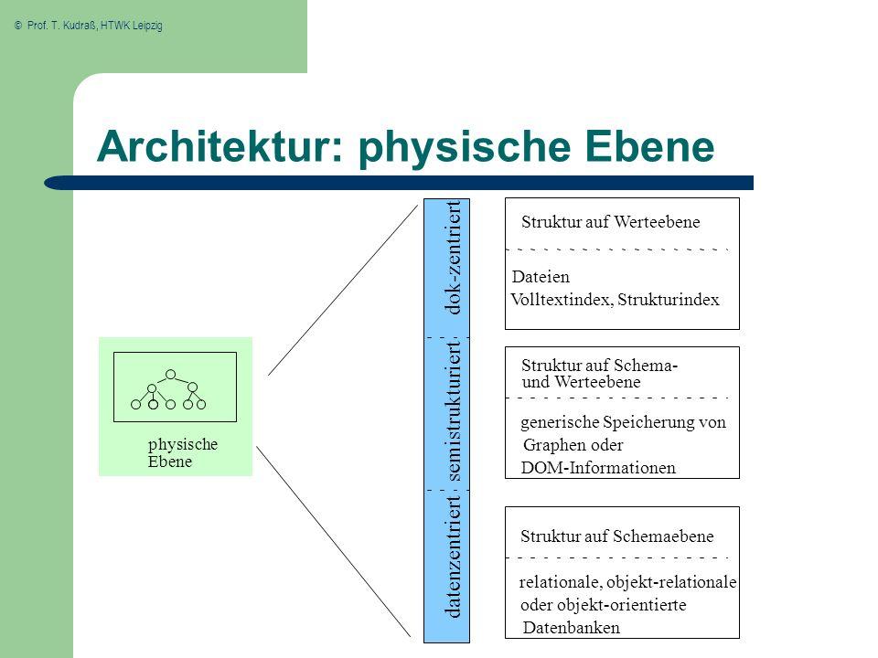 Architektur: physische Ebene
