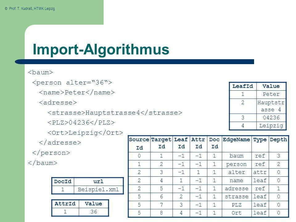 Import-Algorithmus <baum> <person alter= 36 >