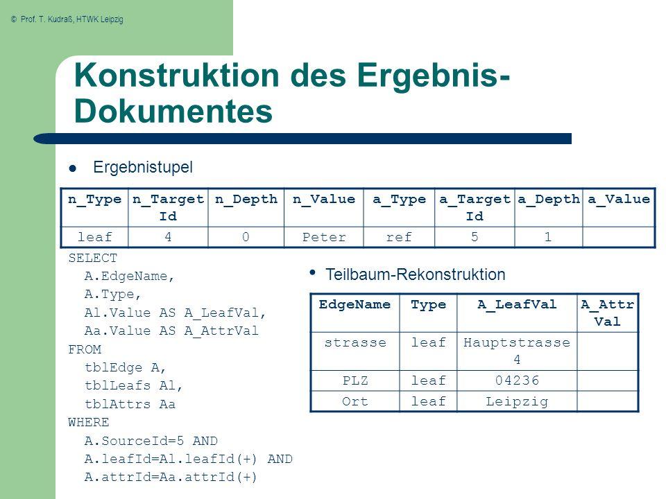 Konstruktion des Ergebnis-Dokumentes