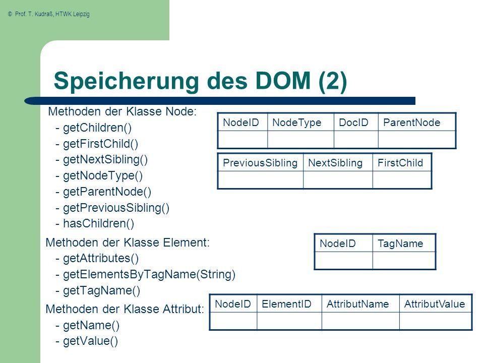 Speicherung des DOM (2) - getChildren() - getFirstChild()