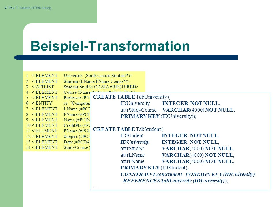 Beispiel-Transformation