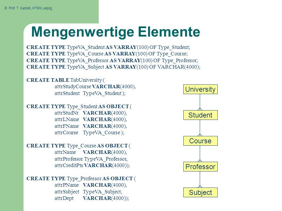 Mengenwertige Elemente