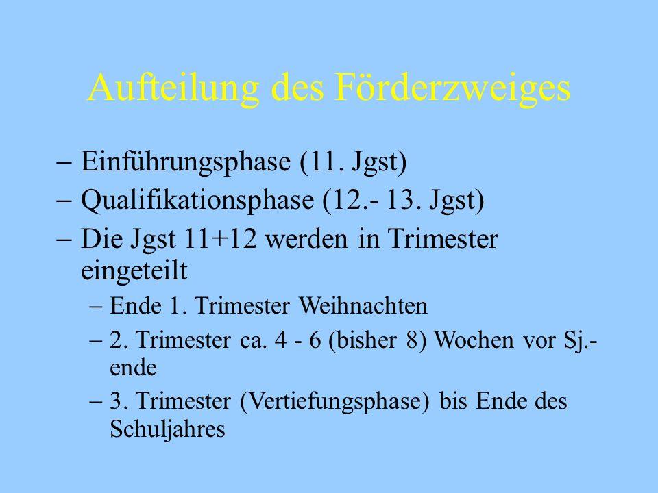 Aufteilung des Förderzweiges