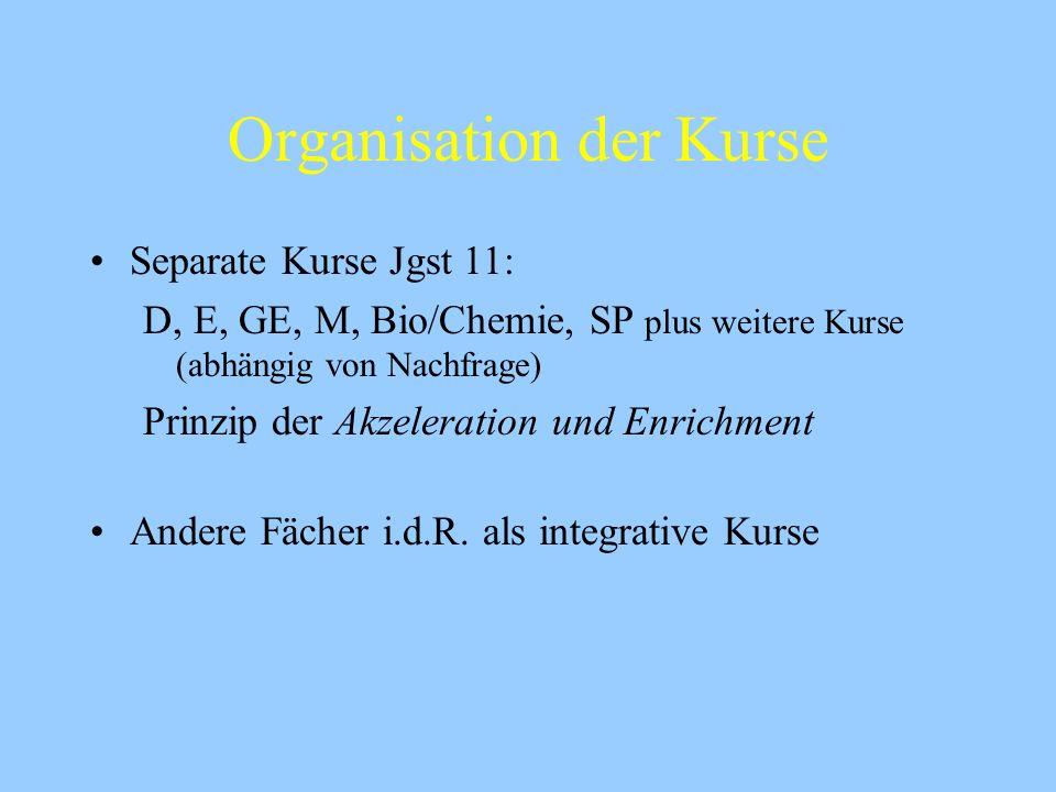 Organisation der Kurse