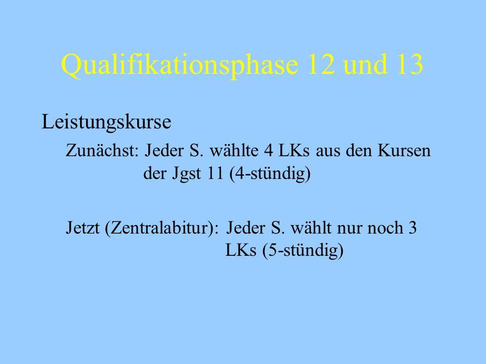 Qualifikationsphase 12 und 13