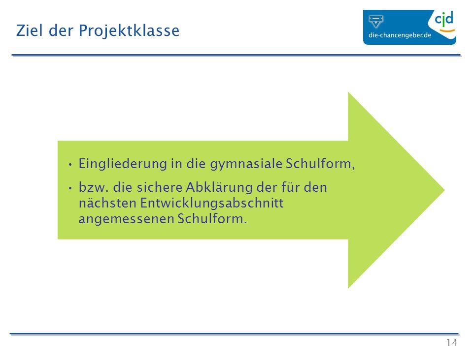 Christophorusschule Gymnasium im CJD Braunschweig ...
