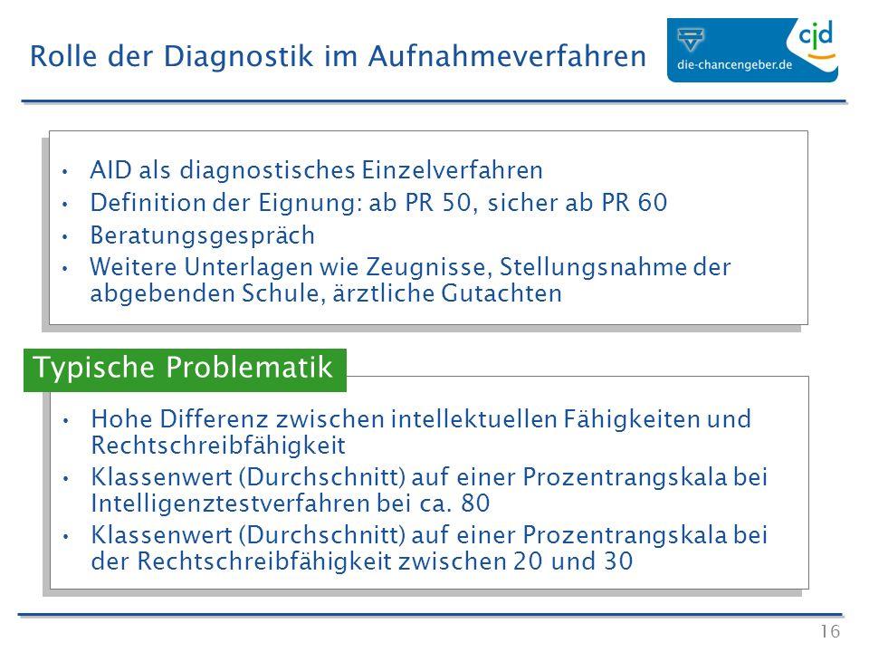 Rolle der Diagnostik im Aufnahmeverfahren
