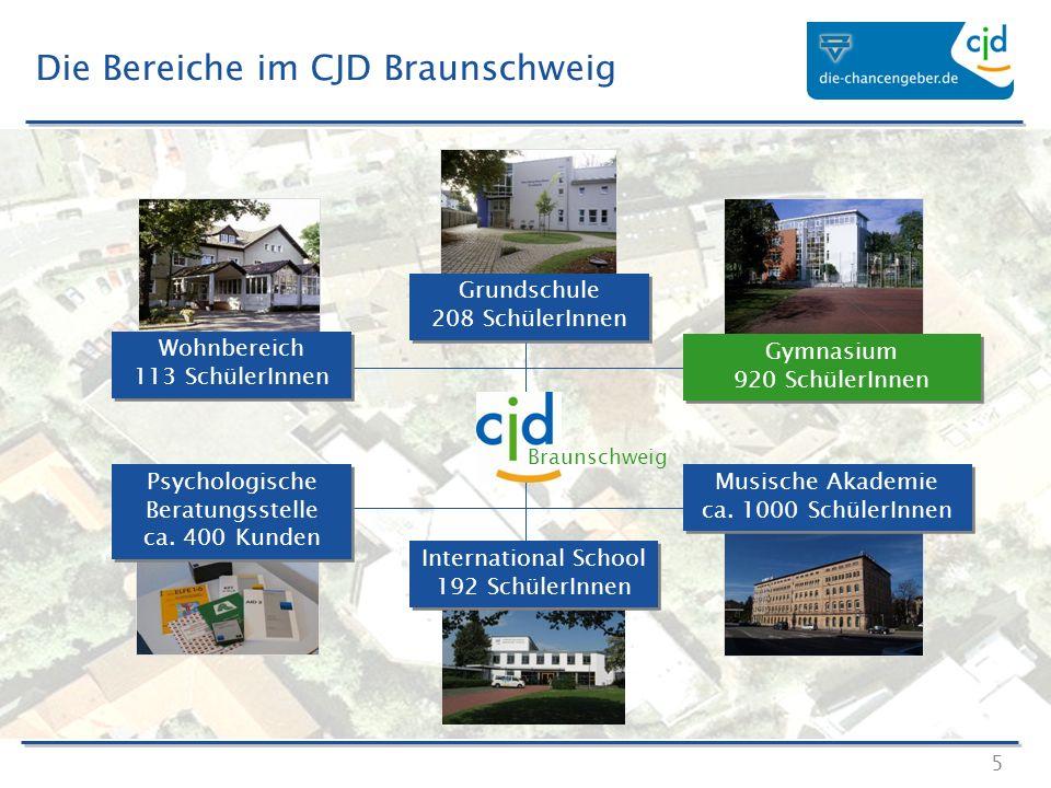 Die Bereiche im CJD Braunschweig