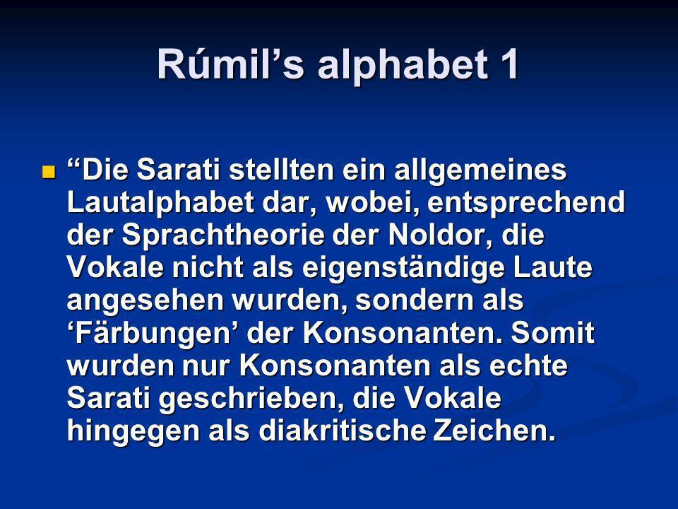 Rúmil's alphabet 1