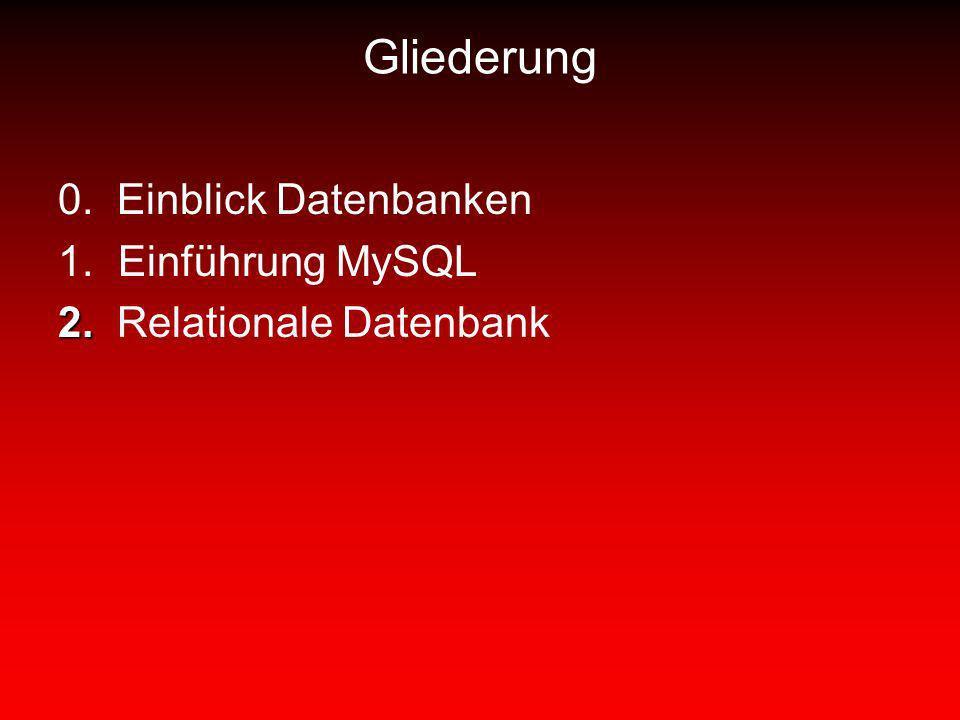 Gliederung 0. Einblick Datenbanken Einführung MySQL